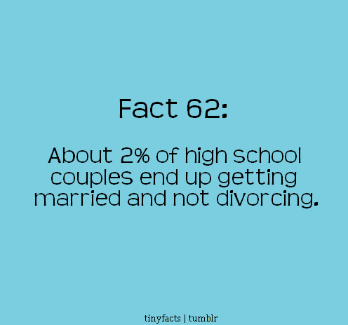 Divorce Rate for High School : Fact Quote