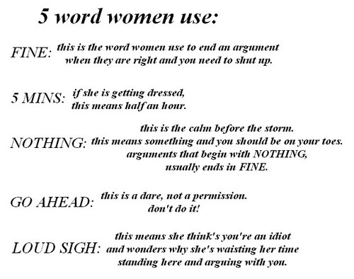 5 Words Women Use : Funny Quote