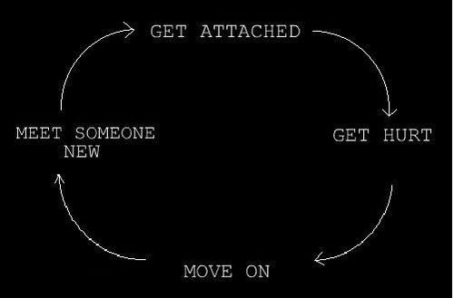 Get attached - Life Quote