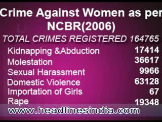 Womens Day India News