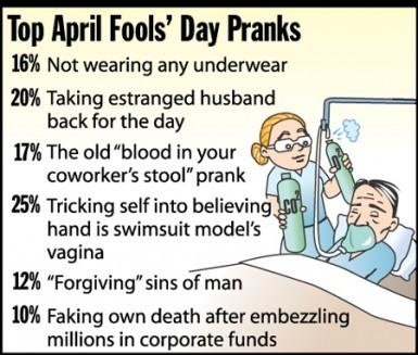 Funny April Fools Ecard for f Share