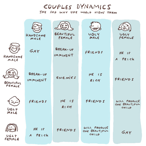 Funny Thigns Picture Couple dynamics