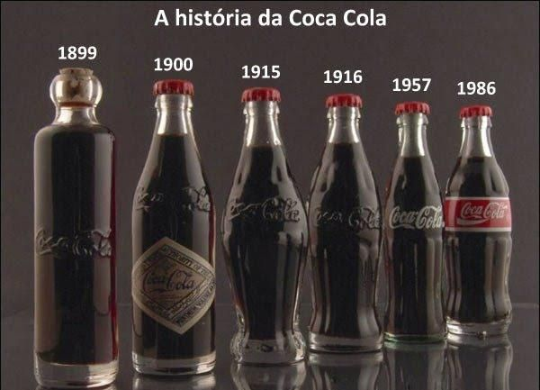 They need to bring back the 1899 Coke bottles Funny Image